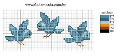 Meus tesouros: Pássaros em ponto cruz