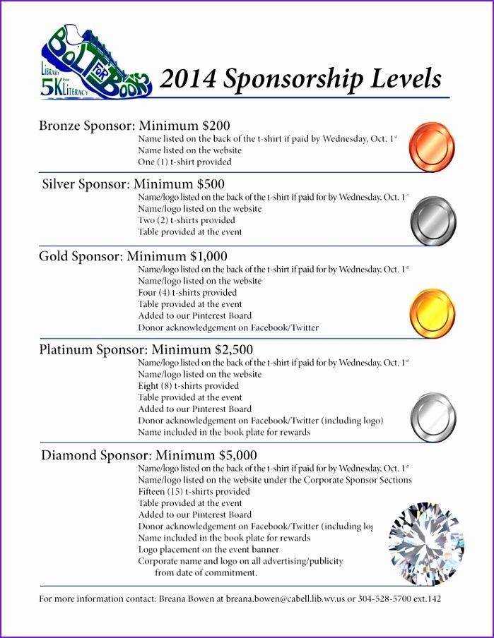 5 Sponsorship Application Form Template Event Sponsorship Sponsorship Levels Sponsorship Proposal