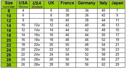 International Woman Clothing Size Conversion Chart Plus