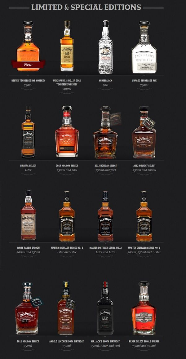 Jack Daniels limited & special edition