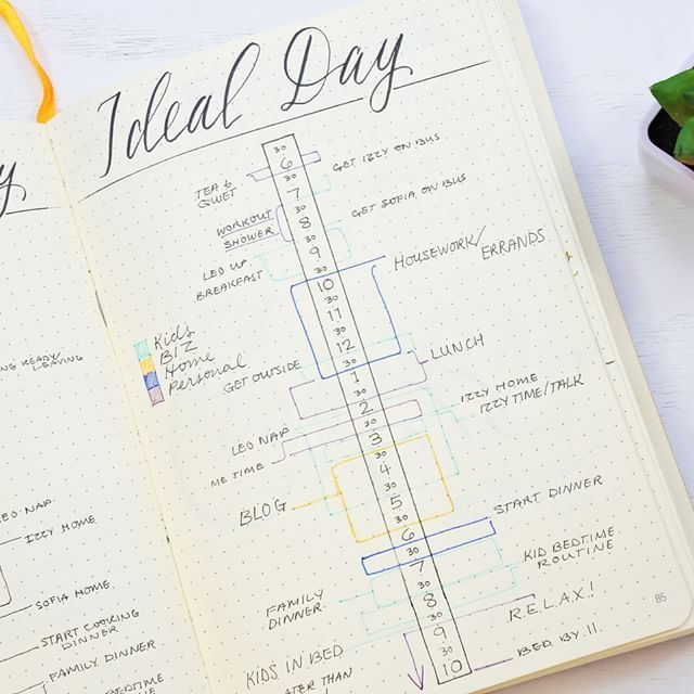 How To Organize Your Entire Life Sheena Of The Journal Journal Bullet Journal Ideas Pages Bullet Journal Hacks