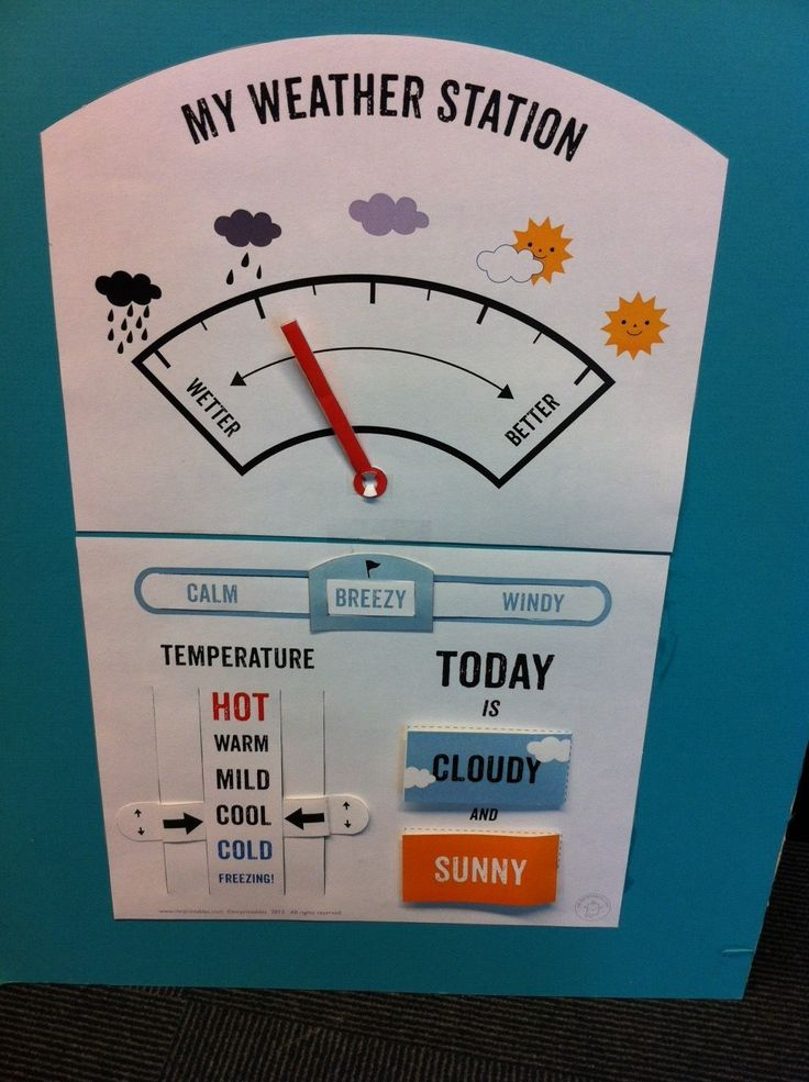 """Interactive """"Weather Station"""" idea... may be good discussion starter for Kids Time involving weather."""