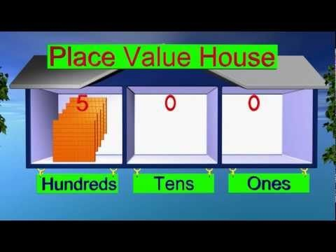 Learn About Place Value Of The Digits  #Education #PlaceValue #Math #Kids