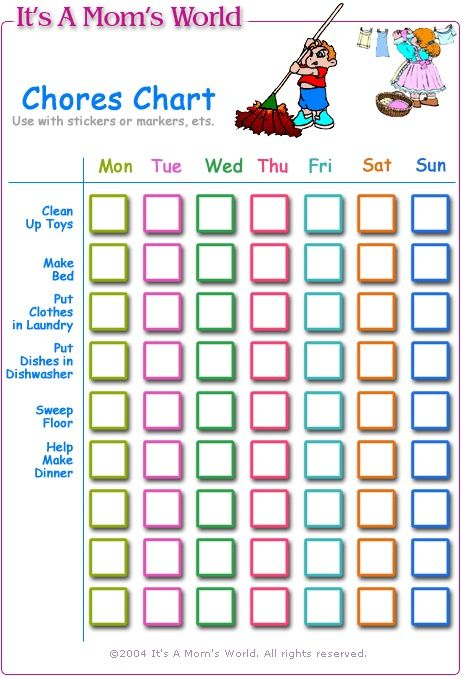 rule chart template | House rules for kids chart / House rules for kids chat