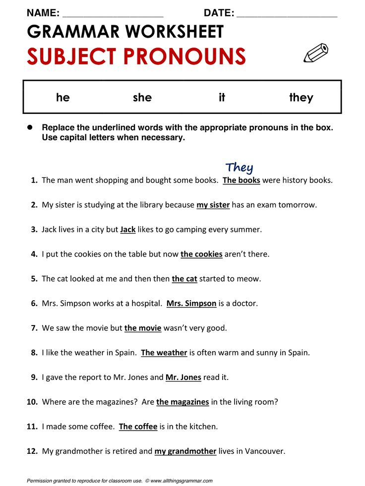 English Grammar Subject Pronouns www.allthingsgrammar.com/pronouns.html