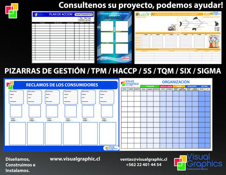 Pizarras de Gestión / TPM / HACCP / 5S / TQM / SIX / SIGMA www.visualgraphic.cl  Visitenos!