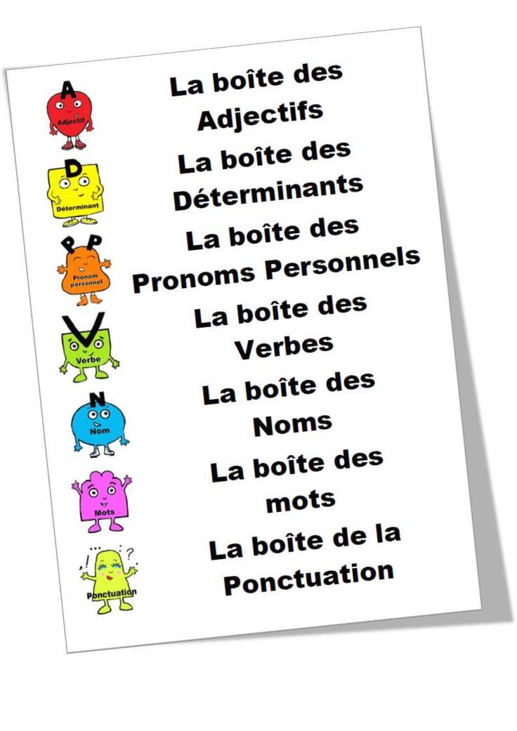 Etiquettes pour la grammaire d'après RSEEG de Retz - Mitsouko au CP