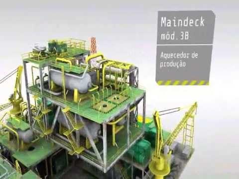 Como é o processo de produção em uma plataforma de petroleo