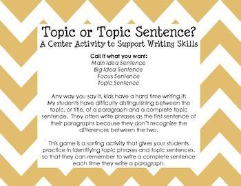 paragraph vs essay
