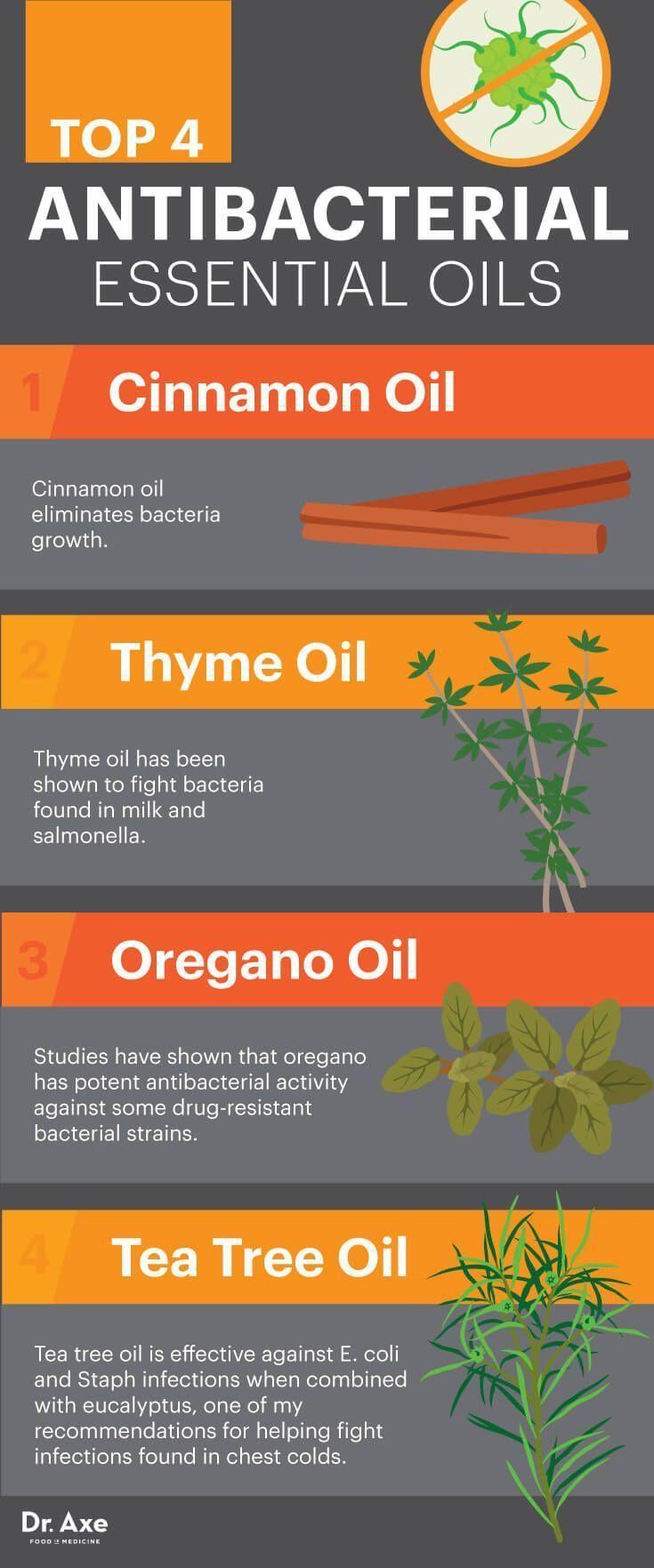 Top four antibacterial #essentialoils - Dr. Axe : #wonderfulscents #aromatherapy https://wonderfulscents.com/