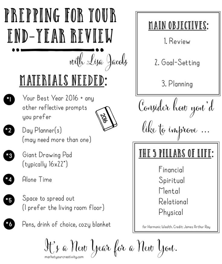 Tools for end-year review and reflection for your life, blog & creative business