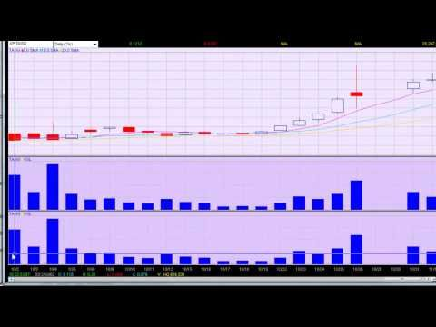 How to pick Penny Stocks -  TAGG Penny Stock Update Video - http://www.pennystockegghead.onl/uncategorized/how-to-pick-penny-stocks-tagg-penny-stock-update-video/