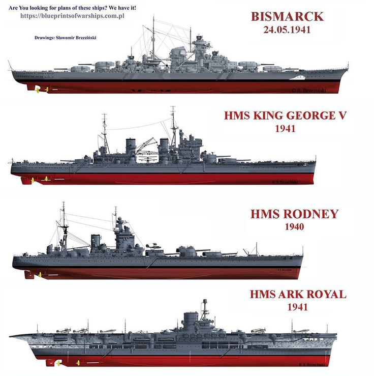 Battleship Bismarck comparisons with HMS warships that sank her, Battle of the Denmark Strait on May 24, 1941.