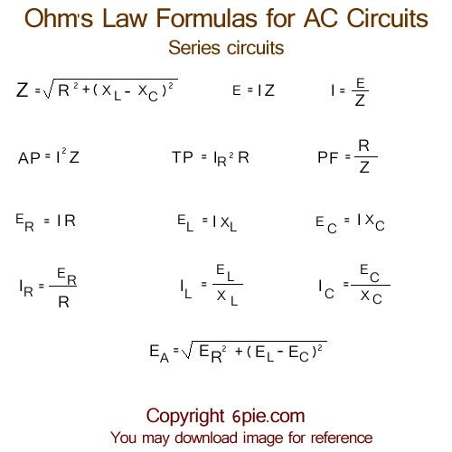 AC Circuit Formula