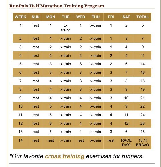 14 week Half Marathon Training schedule
