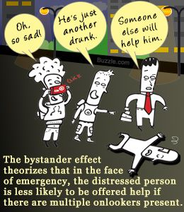 Bystander Effect Psychology