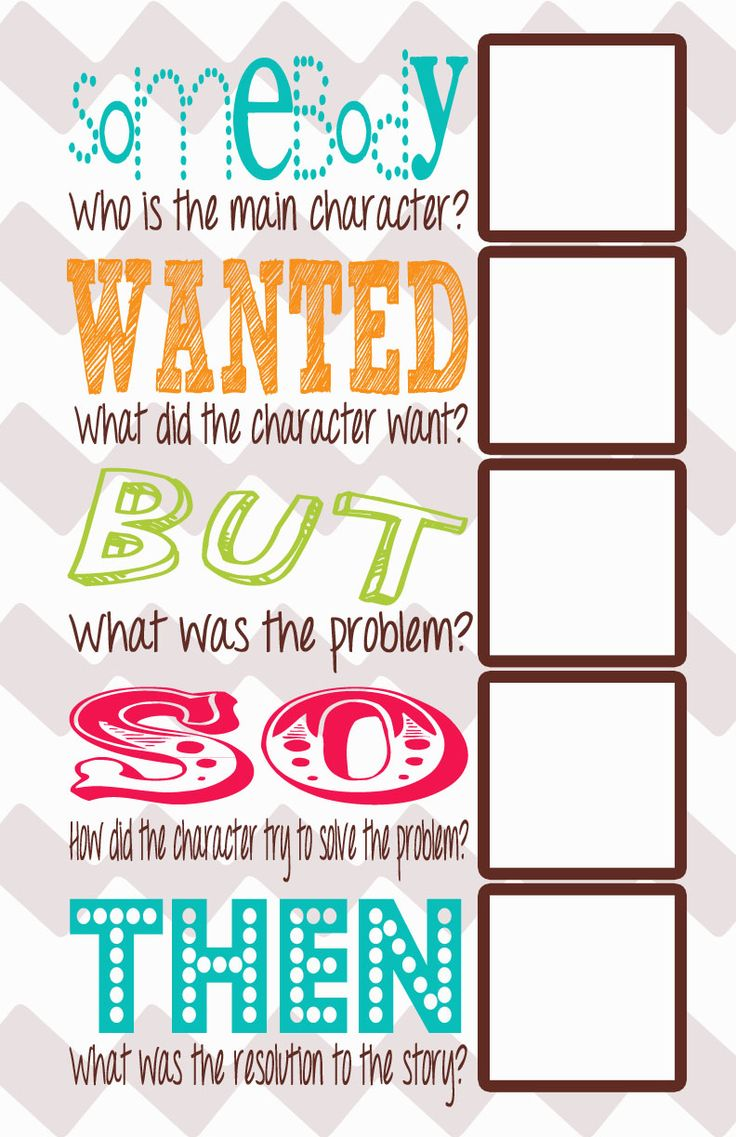 Anchor Chart Idea