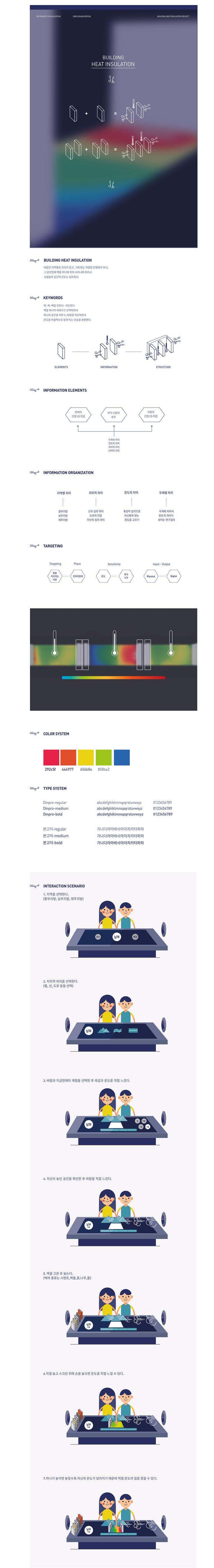 최수영 │ Information Visualization 2015│ Major in Digital Media Design │#hicoda │hicoda.hongik.ac.kr