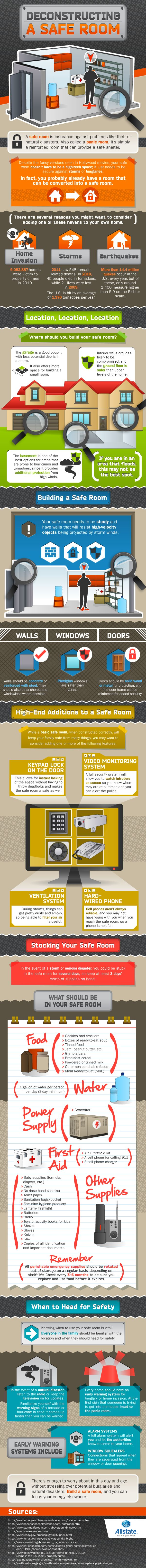 What is a safe room? And how can I build one in my home? (infographic)