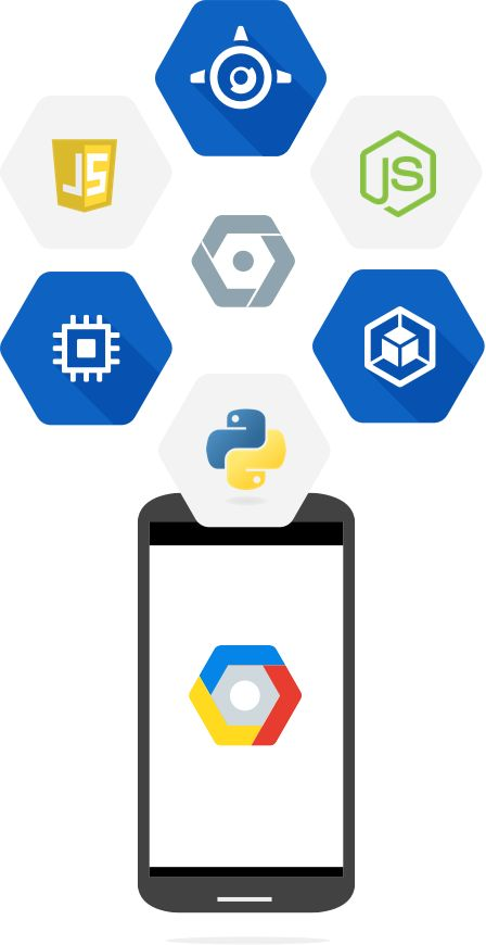 Our mobile dev solutions offer data persistence for offline devices, global low-latency access to media, and real-time cross-platform synchronization.