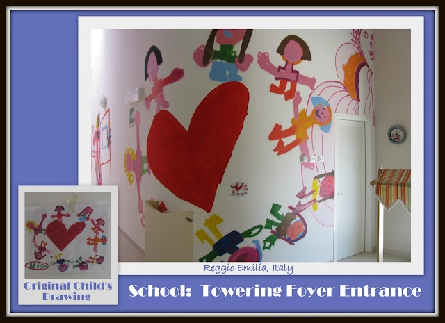 Using children's drawings and enlarge on walls of the school (then have actual drawing there too): School, Tour Ideas, Reggio Emilia, Reggio Italy, Enlarged Children S