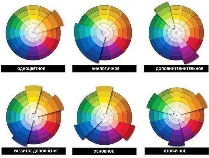 Шпаргалка по правильным сочетаниям цветов:  1. Белый: сочетается со всем. Наилучшее сочетание с синим, красным и черным.  2. Бежевый: с голубым, коричне... - Art Gallery - Google+