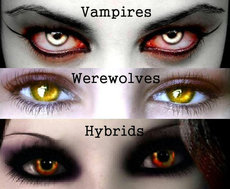 color of eyes charts for werewolves - Google Search