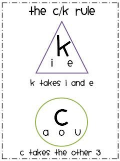 C Spelling Rule printable