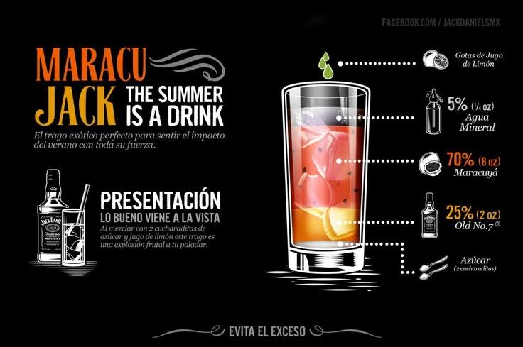 Maracu Jack Daniels cocktail