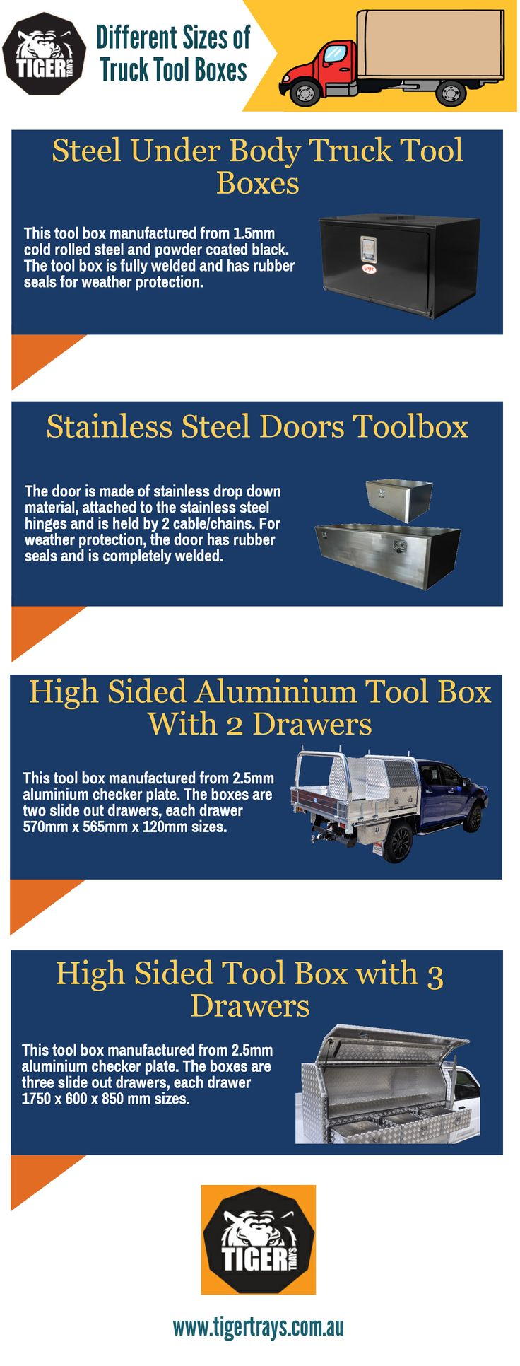 Truck tool boxes come in a wide variety. While every tool box serve different purpose, its important to know which will be better for you as per your needs. So, read this infographic to know more about different types of tool boxes.