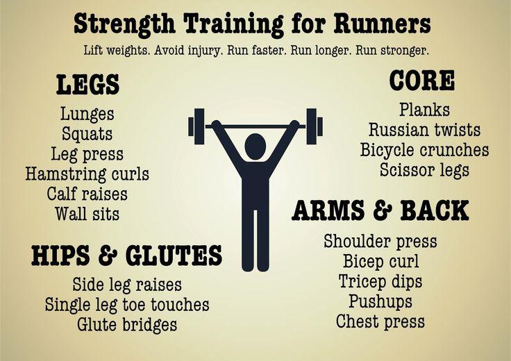 strength training for runners!