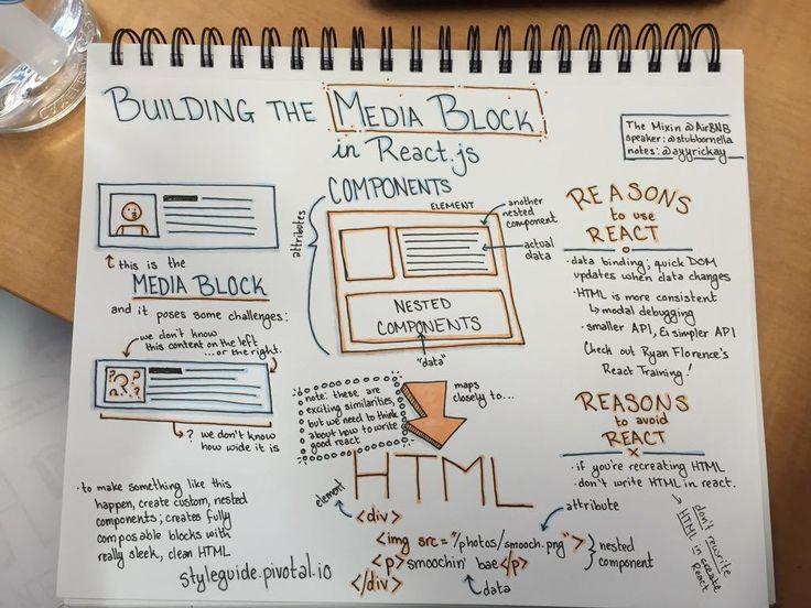 Nicole Sullivan & Mark Otto talk Front End — Salesforce UX — Medium