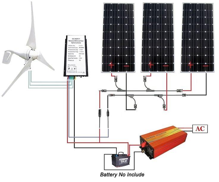 1039.60$  Buy now - http://aliea8.worldwells.pw/go.php?t=32791683626 - DC HOUSE 880W Kit: 400W Wind Turbine & 3*160W Solar Panel & 1KW off grid Inverter Home RV