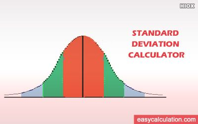 Find the mean, variance and standard deviation for a given set of data.
