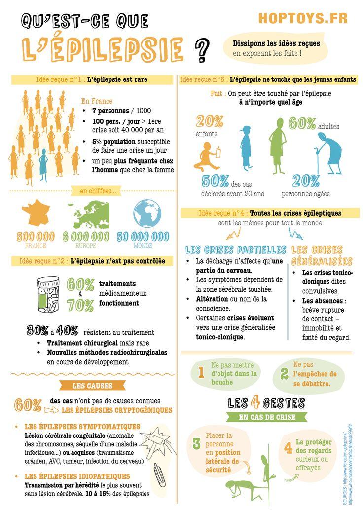 infographie sur l'épilepsie