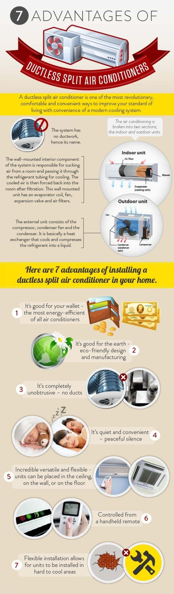 What is a ductless heating and cooling system? | Pass One Hour Heating & Air Conditioning | (618) 997-6471 | www.passonehour.com