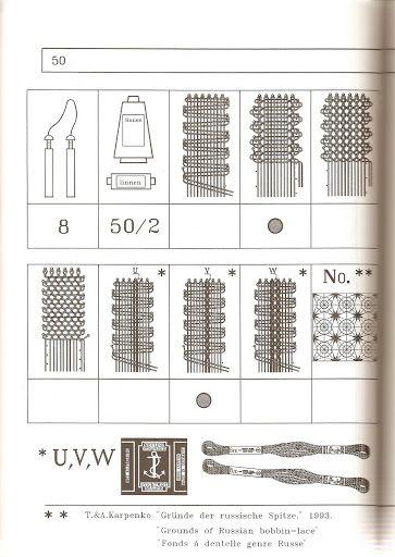 Un cours d'instruction pour faire la dentelle Russe - rosi ramos - Picasa Web Album
