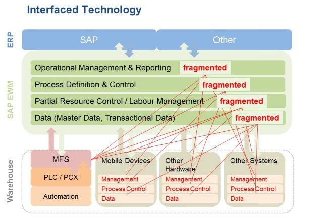 206-rocket-consulting-automation-integration2.jpg (640×437)