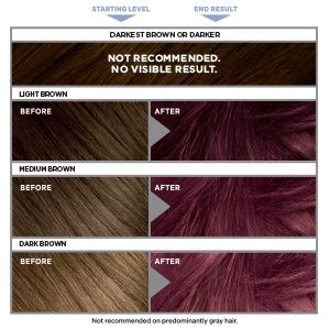 Designed just for brunette hair - semi-permanent color that will wash out after 4-10 shampoos. Ammonia free hair dye. No bleach required.