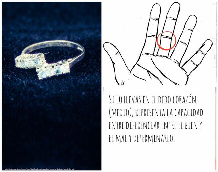 Eres capaz de diferenciar entre el bien y el mal?, Si es así coloca tu anillo preferido en el dedo medio #PreguntaleaNeff