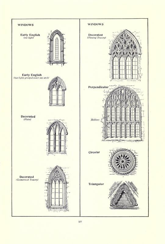 25 best ideas about gothic architecture drawing on for Schematic design interior layout vignette