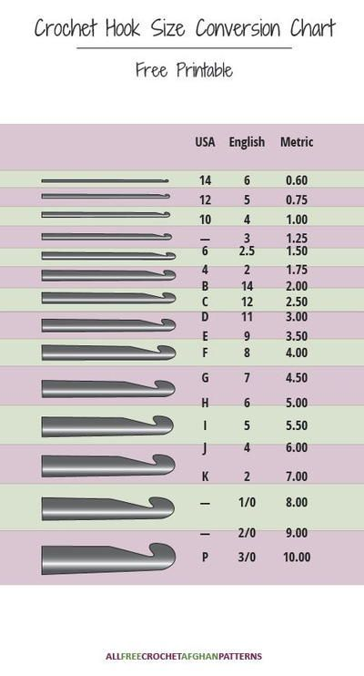 Crochet Hook Size Conversion Chart