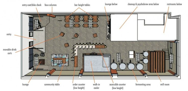 Bedroom Layout Drawing