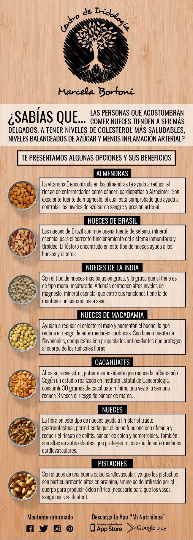 7 frutos secos que pueden ser muy buenos para la salud. #infografia #salud #perderpeso
