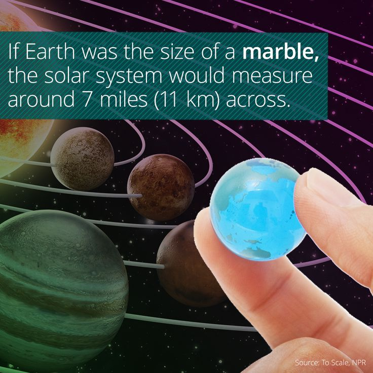 scale solar system marbles - photo #9