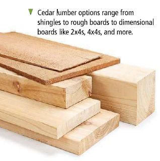 17 best images about diy lumber building materials on for Standard deck board lengths