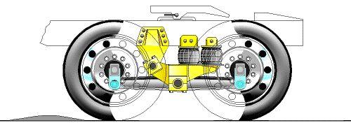 Raydan air bag suspension