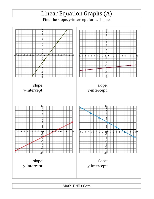 124 Best Math Linear Functions Images On Pinterest Math Teacher