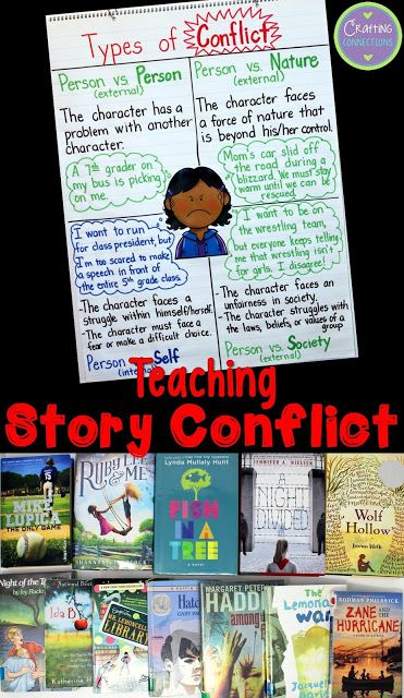 Teaching Story Conflict: This blog post includes an anchor chart idea plus several published examples of each of the four main types of story conflict.
