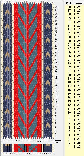 Laureles , 25 tarjetas, 5 colores // sed_335 diseñado en GTT༺❁